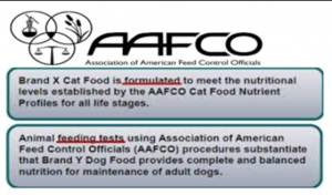 AAFCO Pet Food